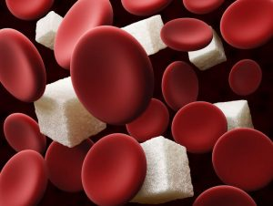 Sugar in Blood